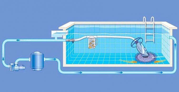 Sistemas de depuración para tu piscina